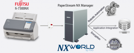 NXWorld - P3iD value-added services for Fujitsu NX Manager