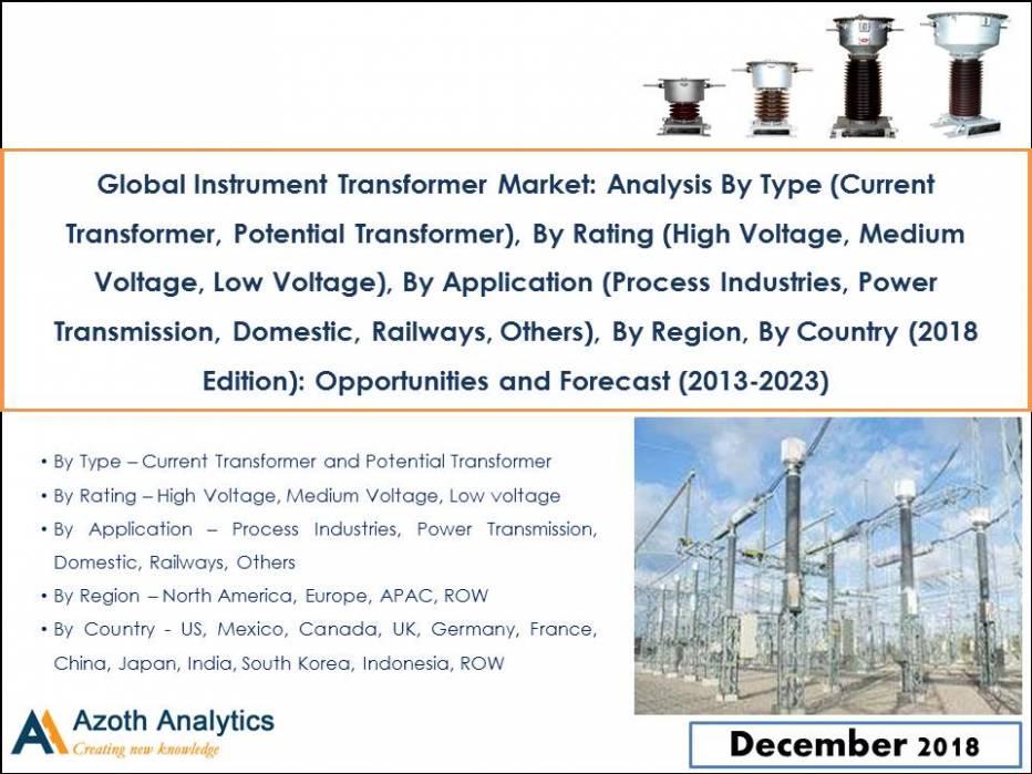 instrument transformers market