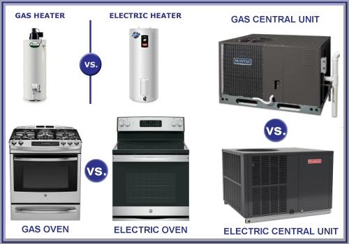 Gas versus Electric Appliances
