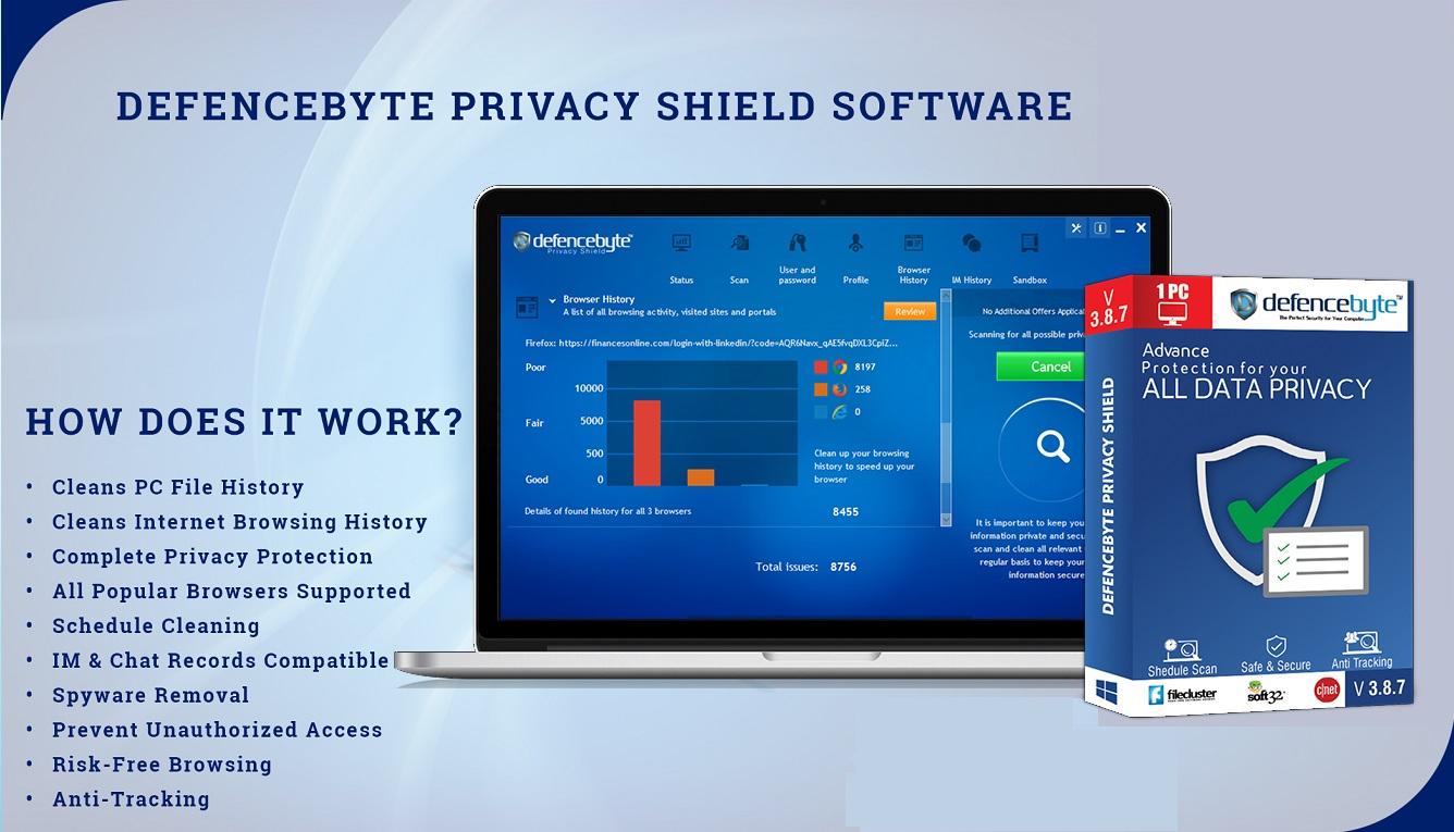 defencebyte Privacy Shield