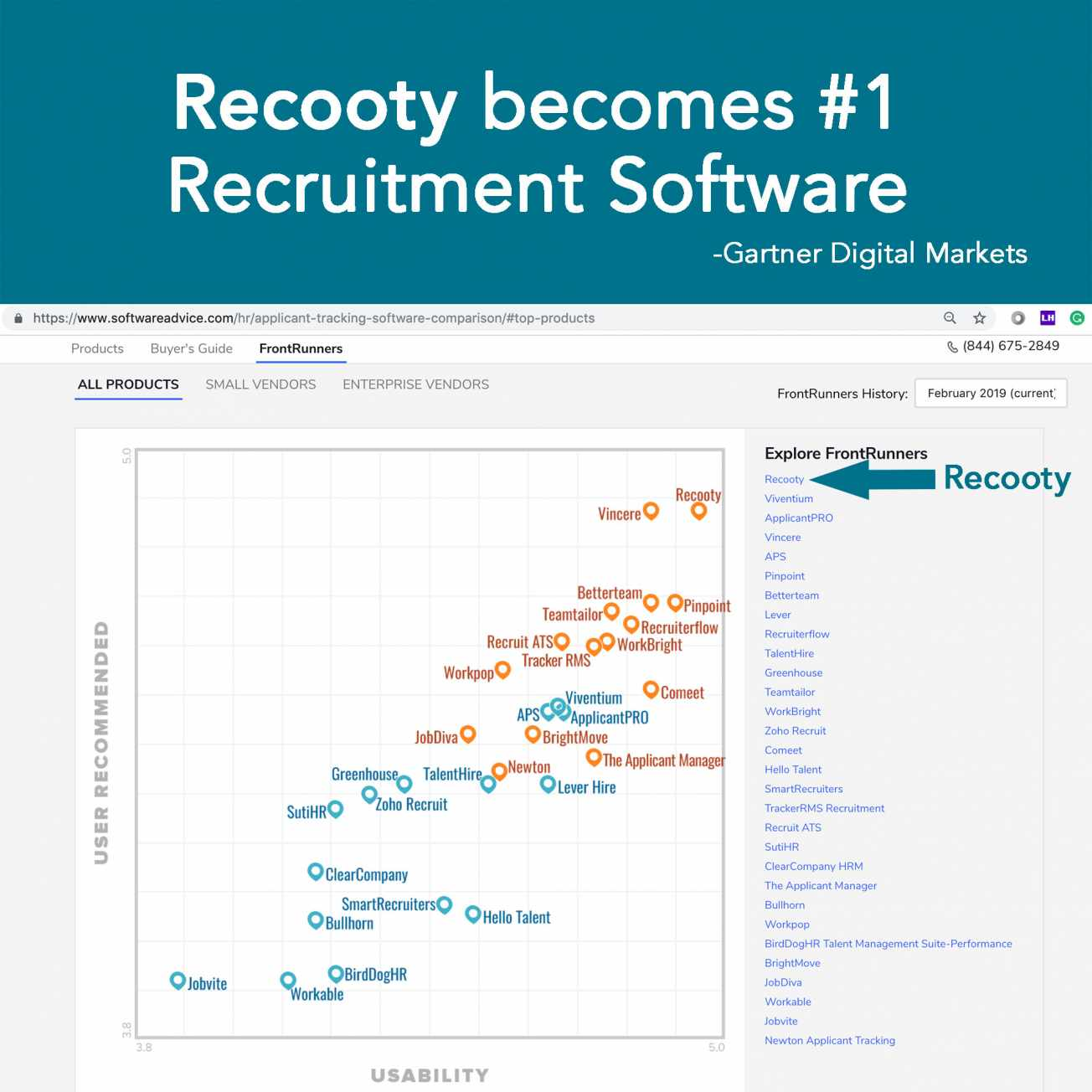 Top-applicant-tracking-system