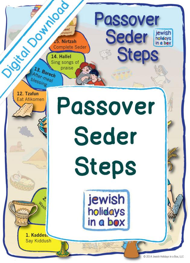 Passover Seder Steps Follow-Along Game Makes Seder More Fun for Children