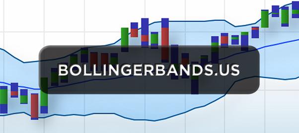 BollingerBands.us