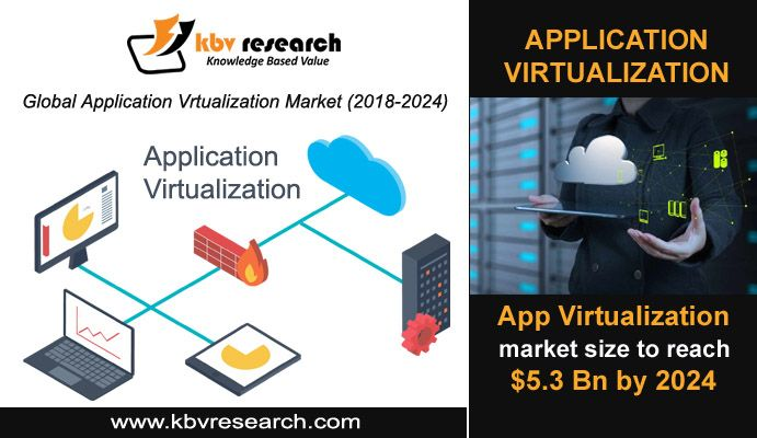 application-virtualization-market