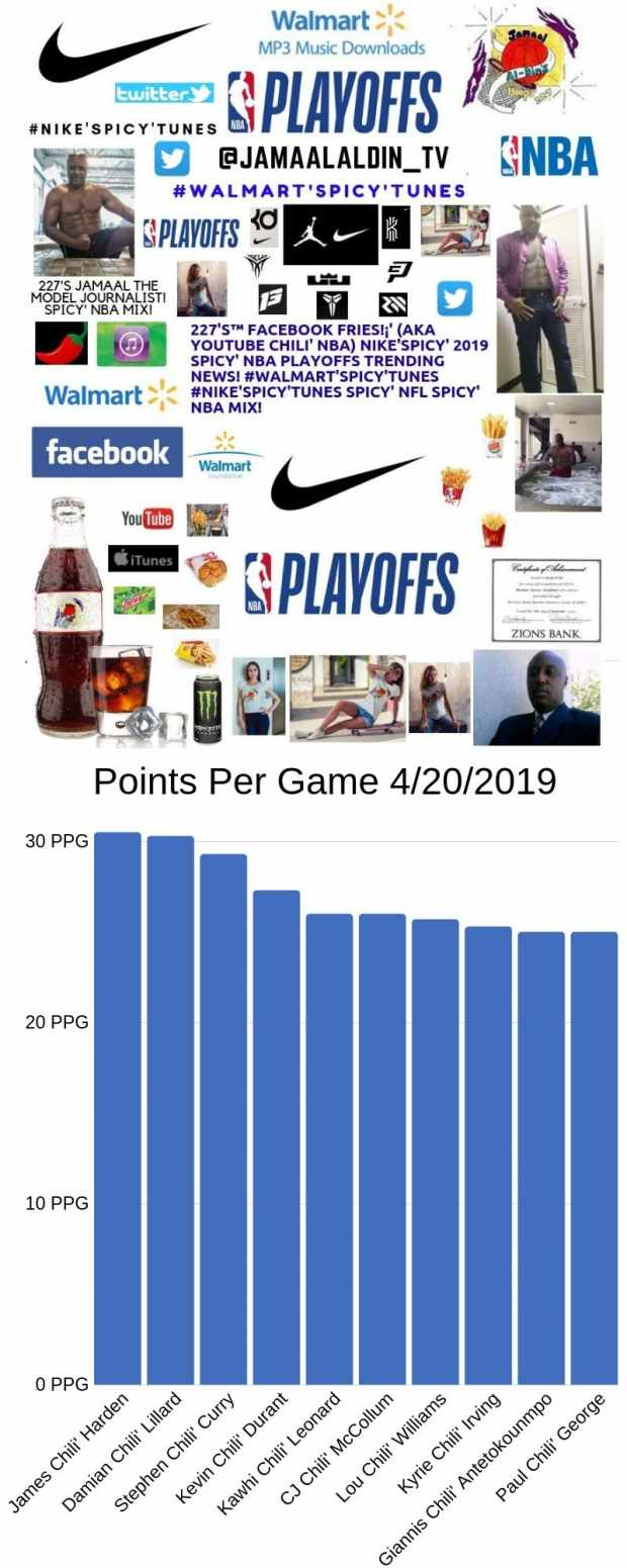 227's™ YouTube Chili' NBA Playoffs Leading Scorers Spicy' Infographics NBA!