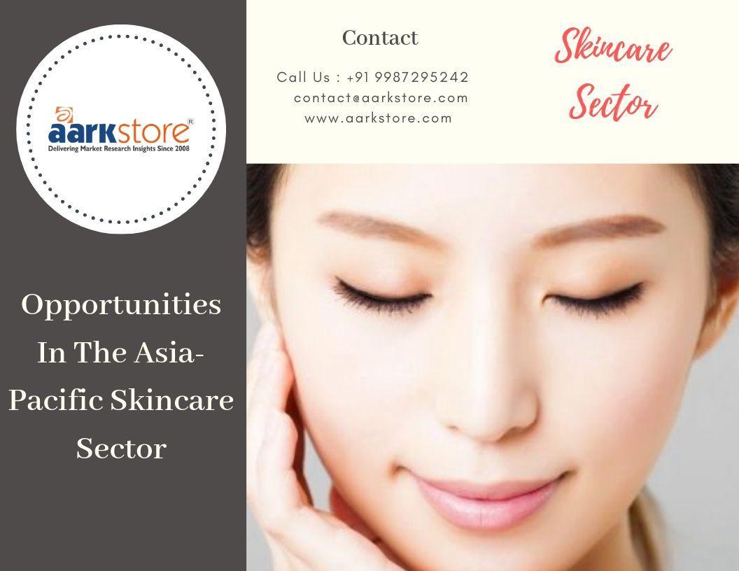 Skincare Sector