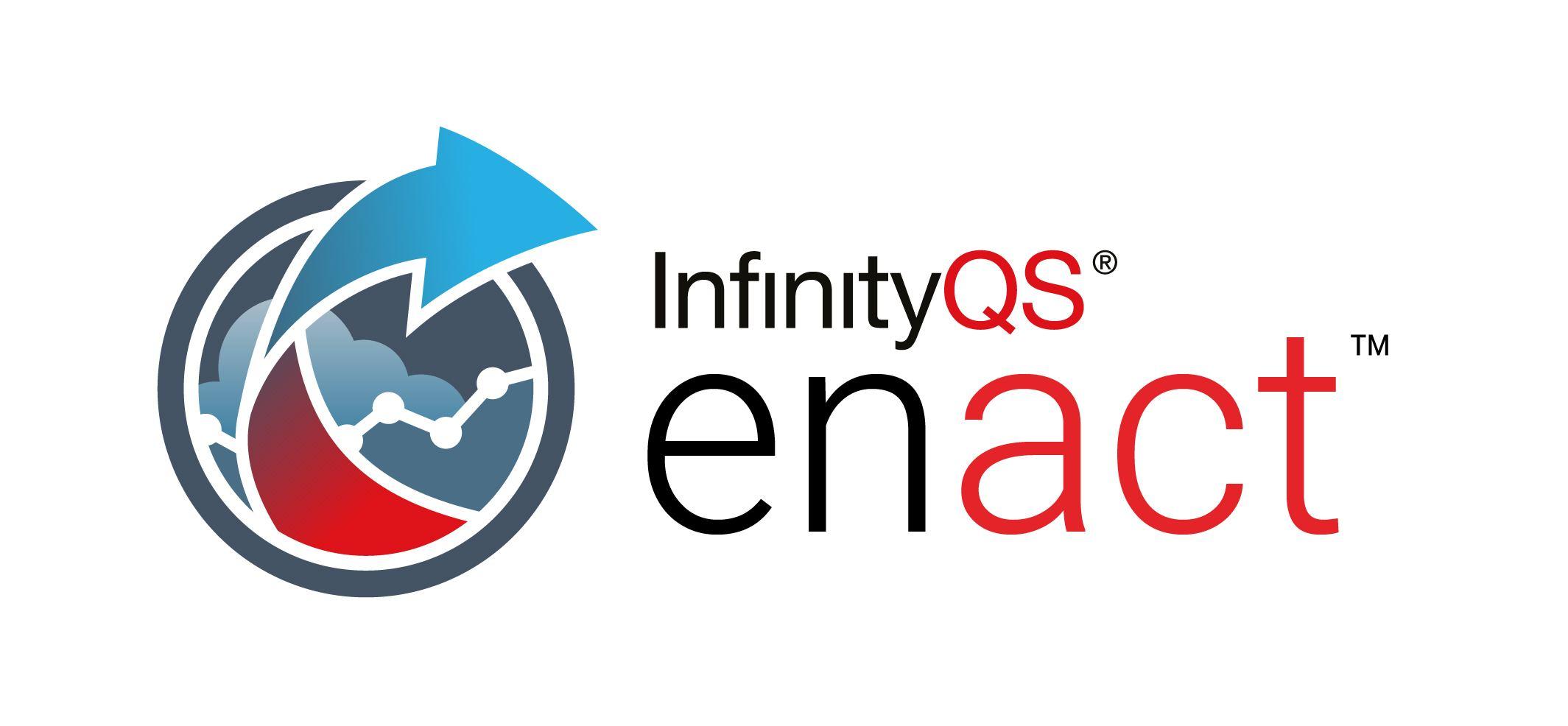 Enact is a native-cloud Quality Intelligence platform.