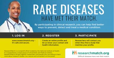 Rare Disease - RM