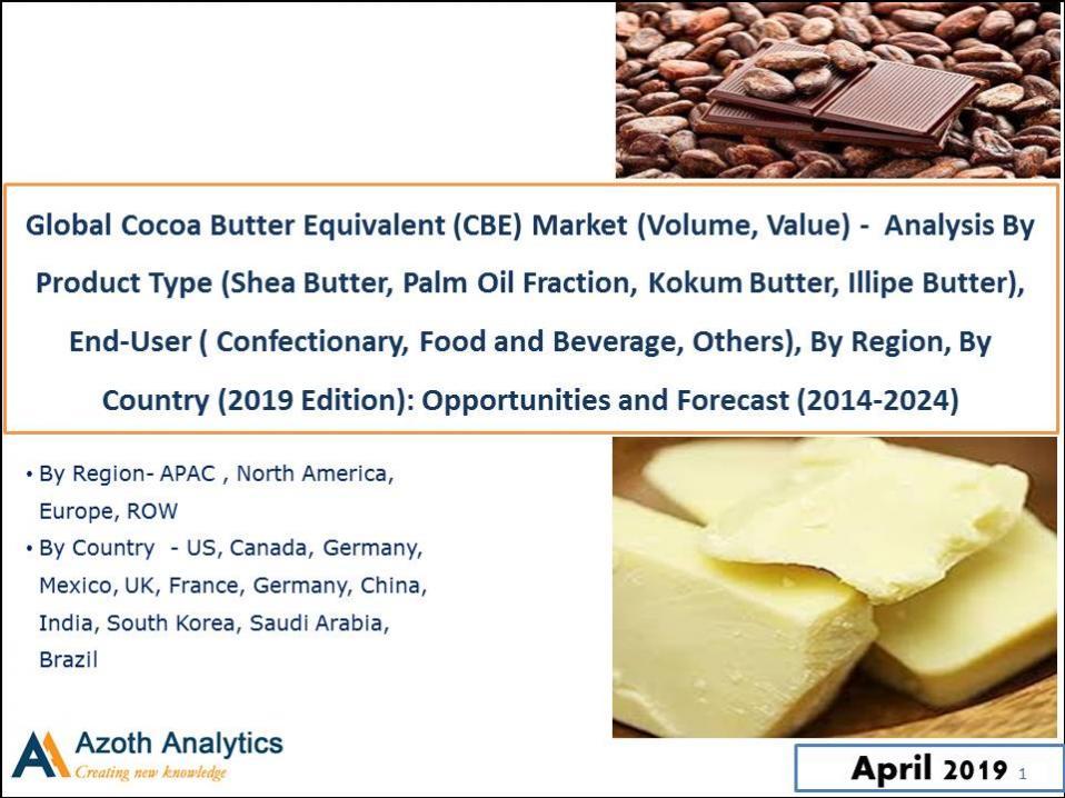 global cbe market