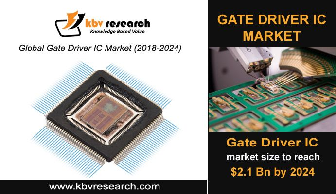 gate-driver-ic-market