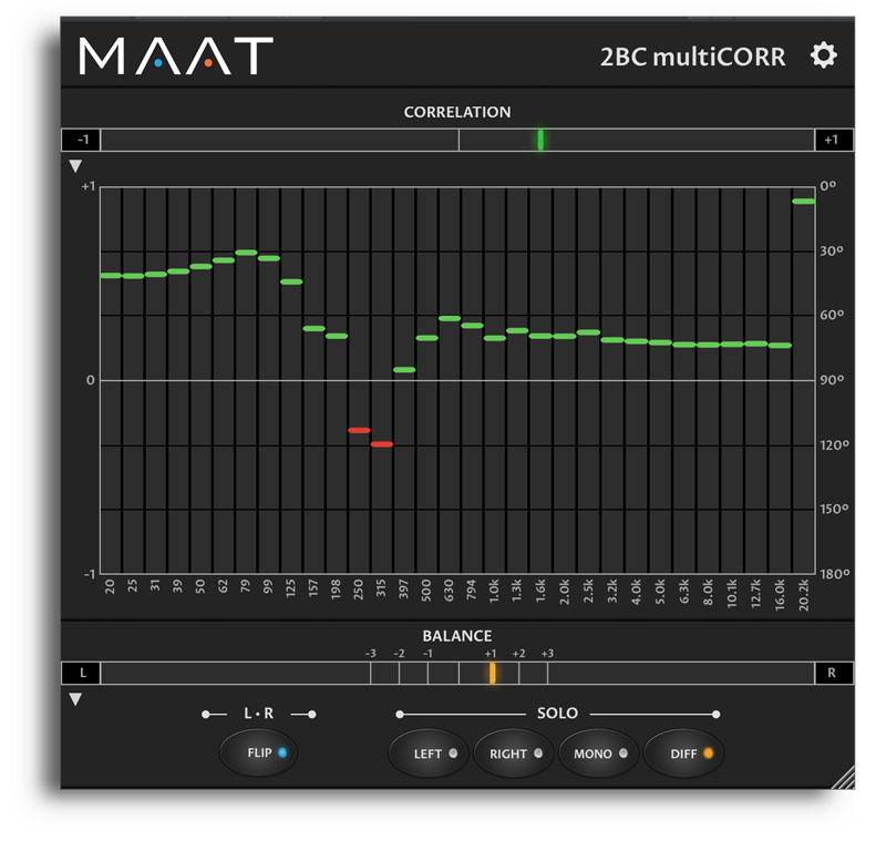 2BC multiCorr multi-band correlation meter & monitor controller