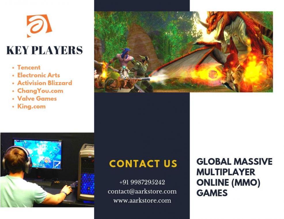 Global Massive Multiplayer Online (MMO) Games