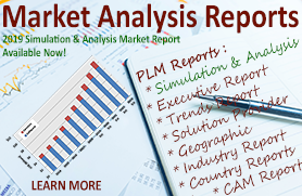 2019 Simulation & Analysis Market Report Available