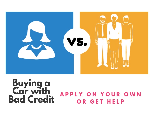 FastAutoLoanApproval.com - Apply for Bad Credit Auto Loans