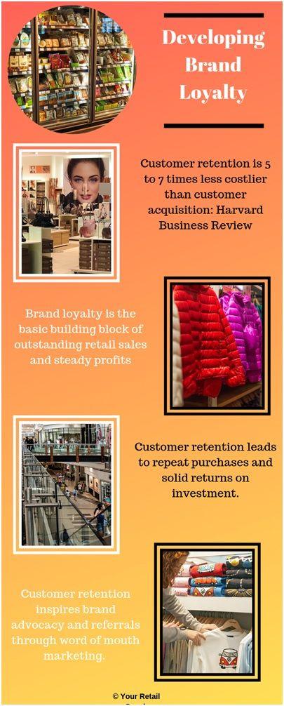 Developing Brand Loyalty