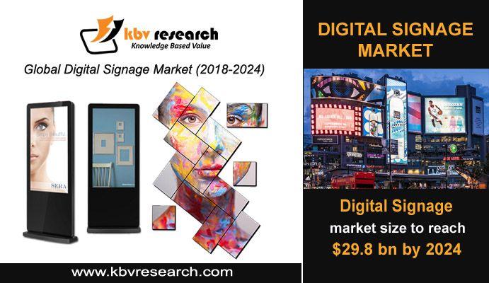 digital-signage-market