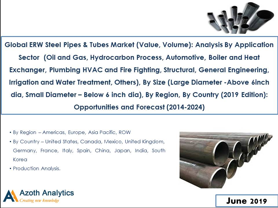 Global ERW Steel Pipes and Tubes Market