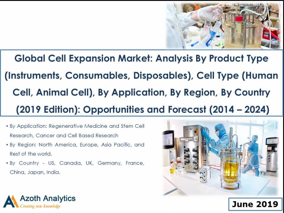 Global Cell Expansion Market