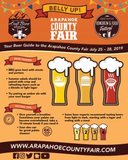 Arapahoe County Fair Beer Infographic