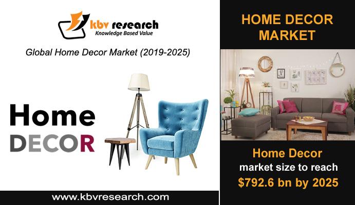 home-decor-market
