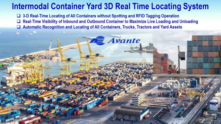 3D Real-Time Locating System for Intermodal Container Yard Management