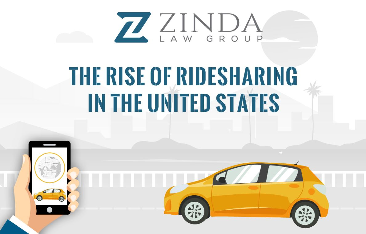The Rise of Ridesharing in the U.S.