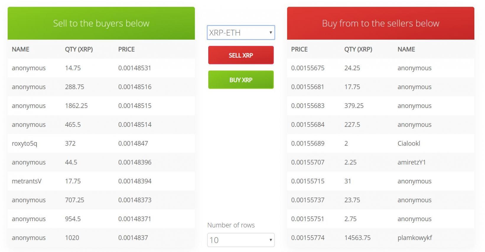 Choosing the exchange pair