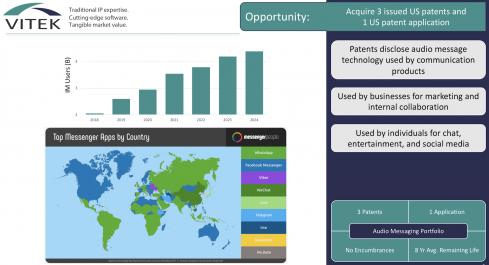 Audio Messaging Patent Portfolio