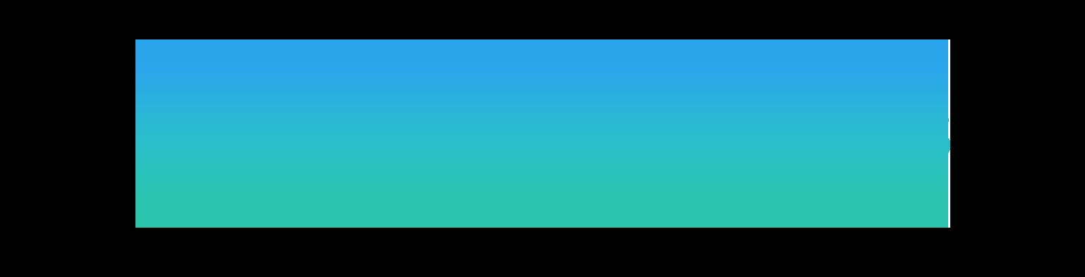 Habitu8 Security Awareness Videos