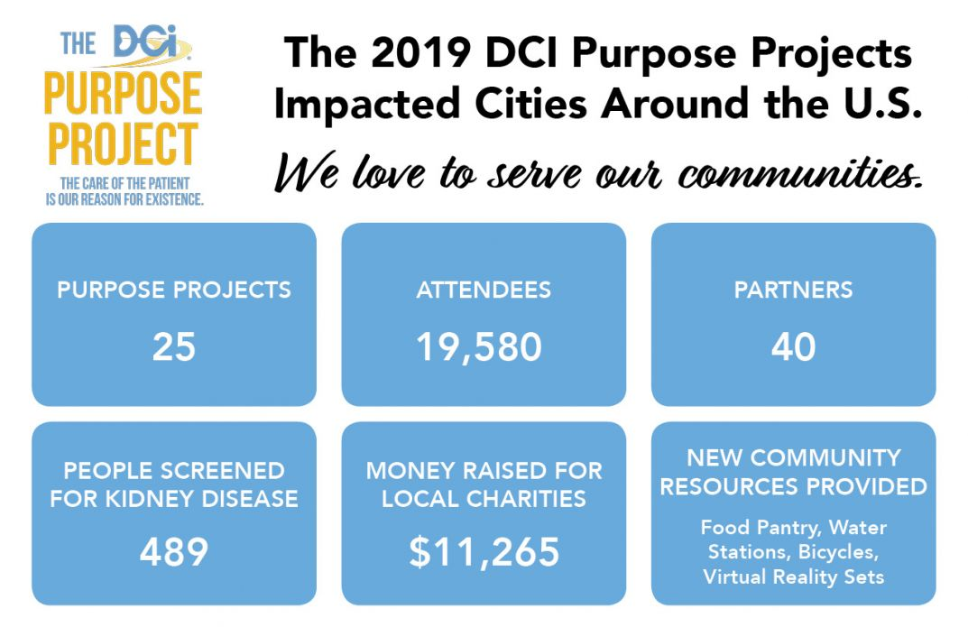 2019 DCI Purpose Projects