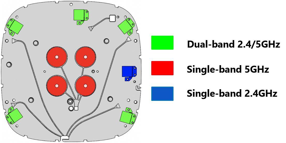 10 Antenna Wi-Fi 6 MIMO system from Antenna Company