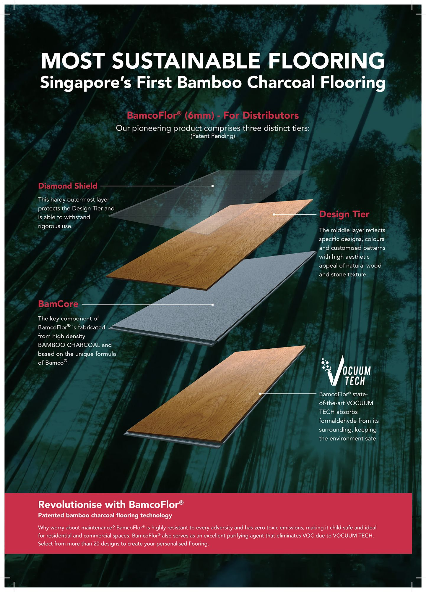 BamcoFlor® Most Sustainable Bamboo Charcoal Floor