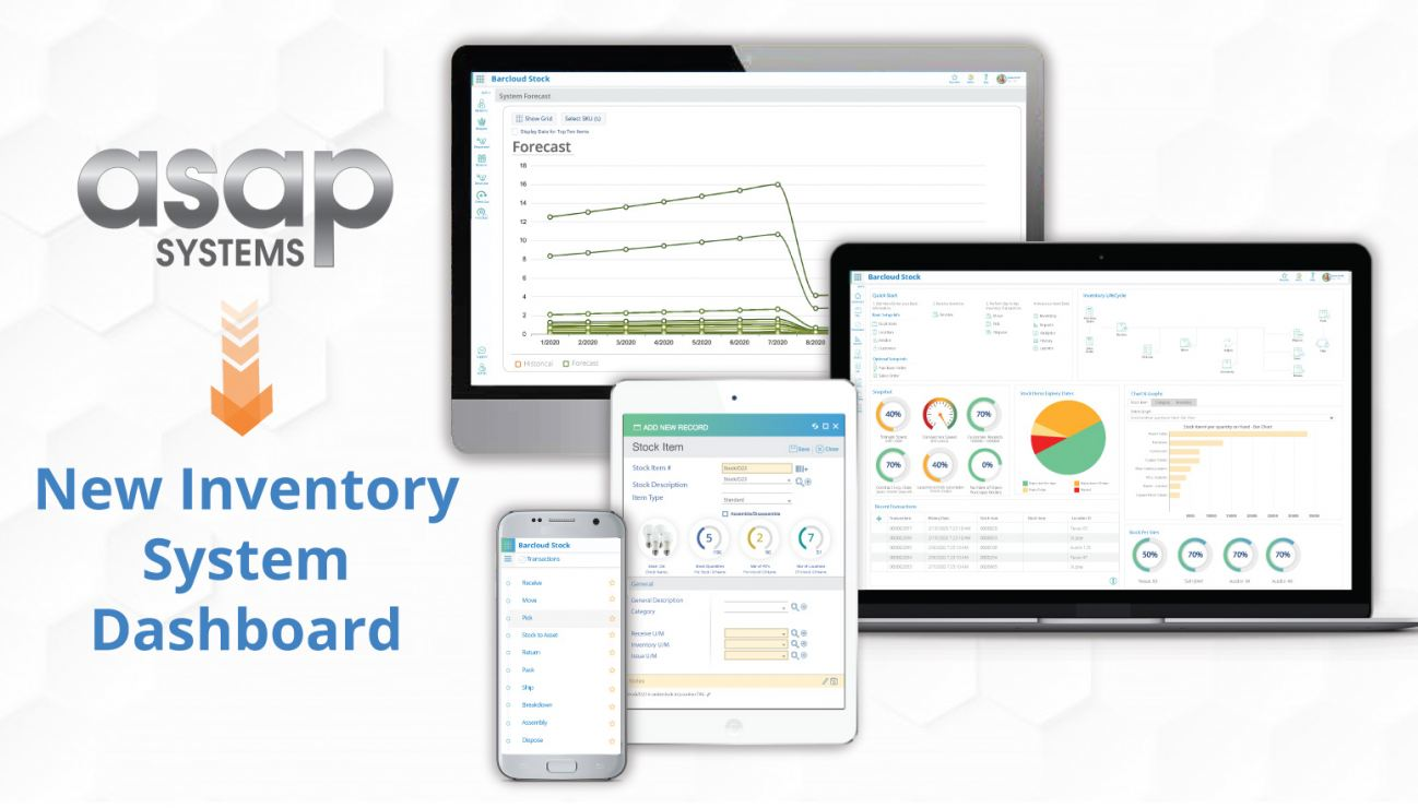 Inventory System - User Specific Inventory Dashboard