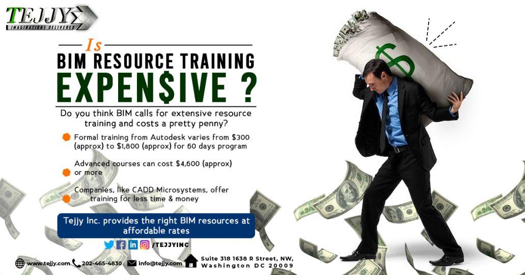 Is BIM Resource Expensive?