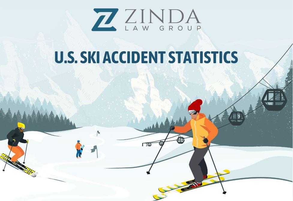U.S Ski Accident Statistics