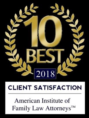 Client Satisfaction Top 10