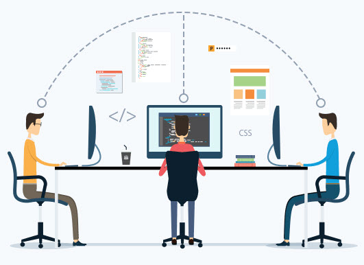 Gforge Helps Remote Teams Collaborate and Succeed