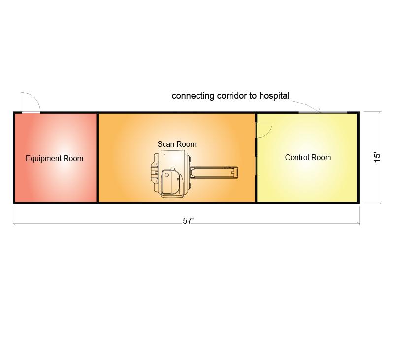 MRI building layout