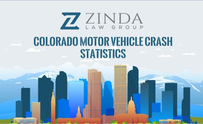 Colorado Motor Vehicle Crash Statistics