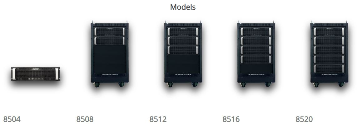 New AE Techron 8500 Series of Amplifiers