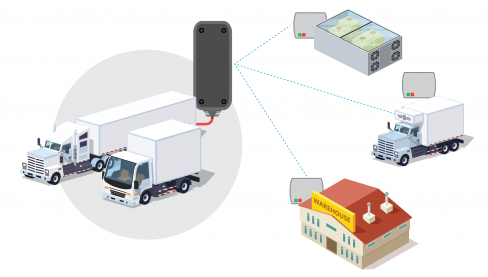 Eelink TK418 IOT Asset GPS device