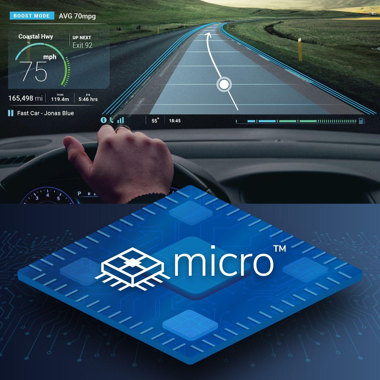 Micro Controller Unit HMI