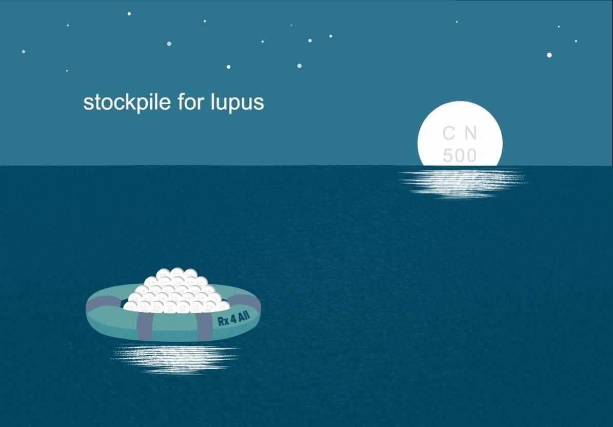 The Lupus Stockpile