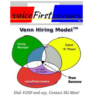 Venn2vfc900x950