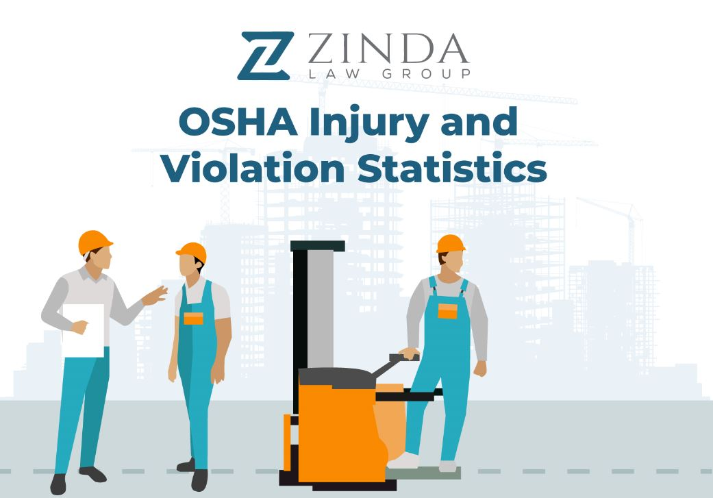 OSHA Injury and Violation Statistics