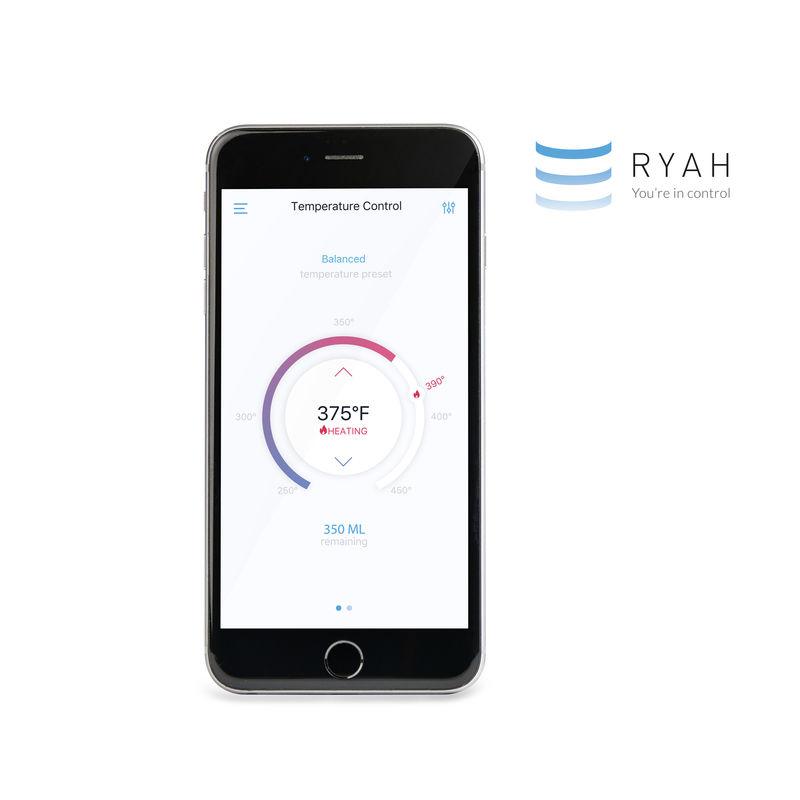 Ryah Application