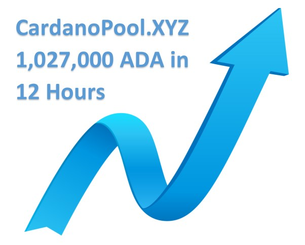 $150,000 USD in 12 Hours