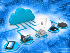 Virtualization Network Applicable Markets