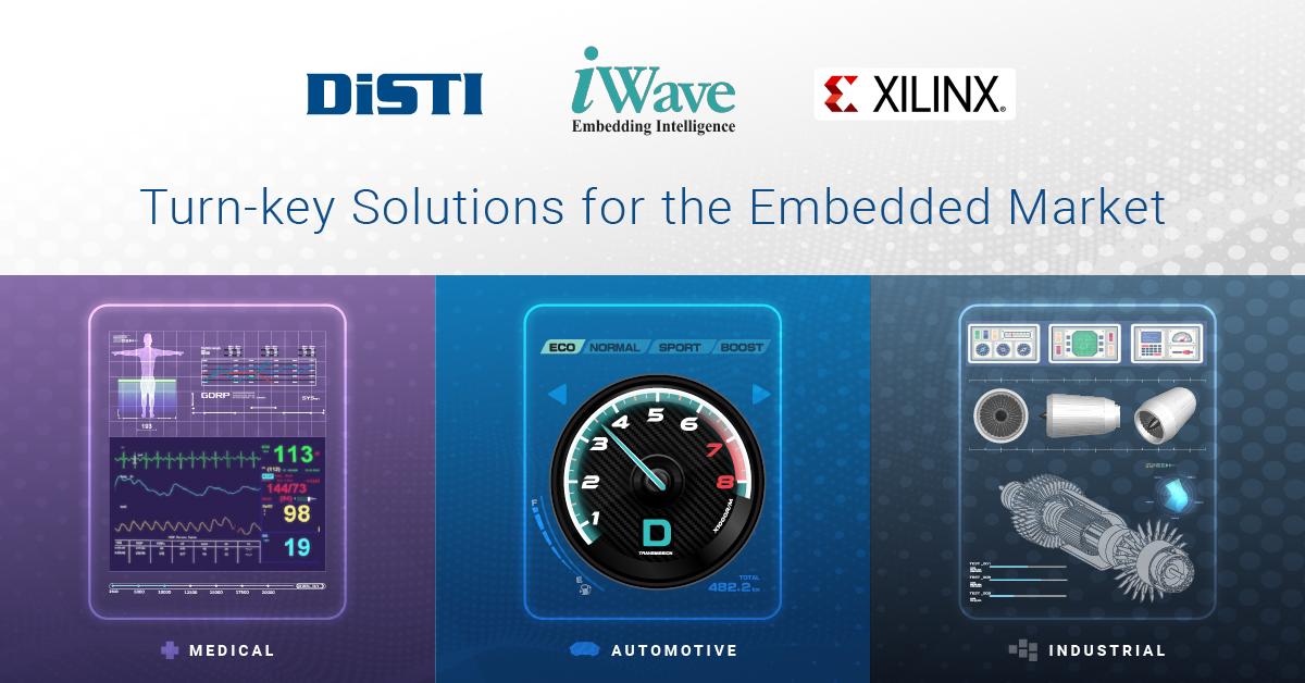 DiSTI, iWave, Xilinx Partnership
