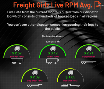 Freight Girlz - Live Rate Per Mile Avgs from Log
